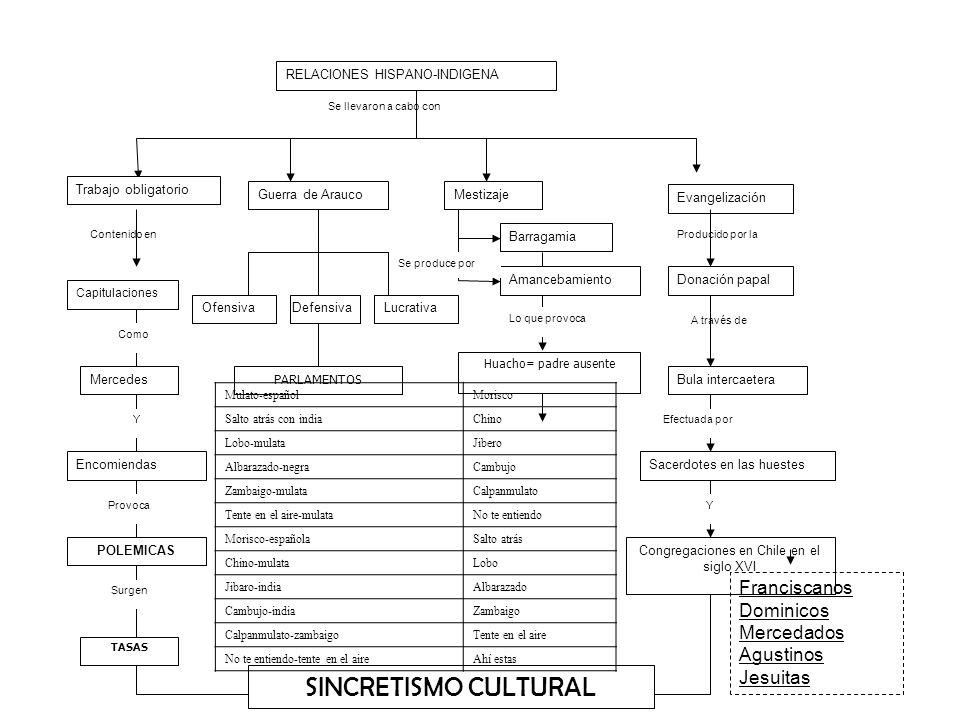 Congregaciones en Chile en el siglo XVI