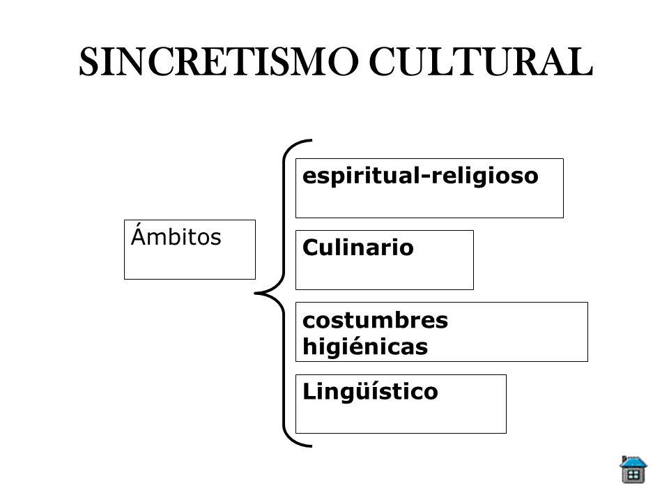 SINCRETISMO CULTURAL espiritual-religioso Ámbitos Culinario