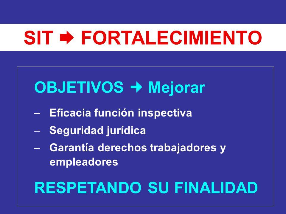 SIT  FORTALECIMIENTO OBJETIVOS  Mejorar RESPETANDO SU FINALIDAD