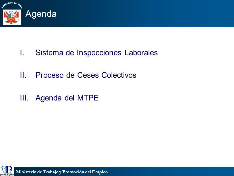 Agenda Sistema de Inspecciones Laborales Proceso de Ceses Colectivos