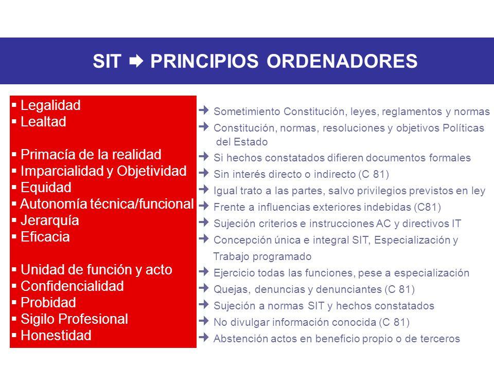 SIT  PRINCIPIOS ORDENADORES