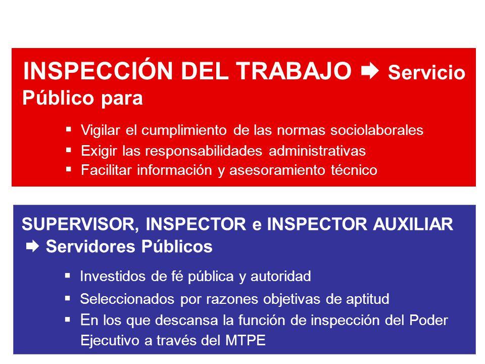 INSPECCIÓN DEL TRABAJO  Servicio Público para