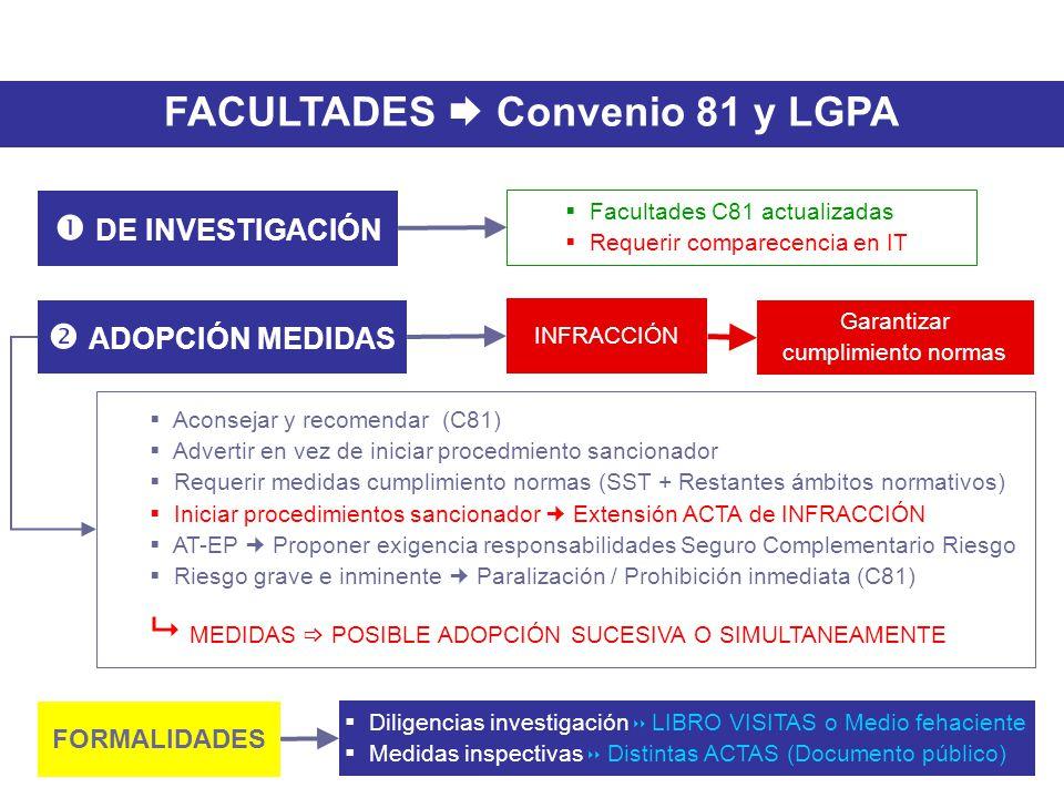 FACULTADES  Convenio 81 y LGPA