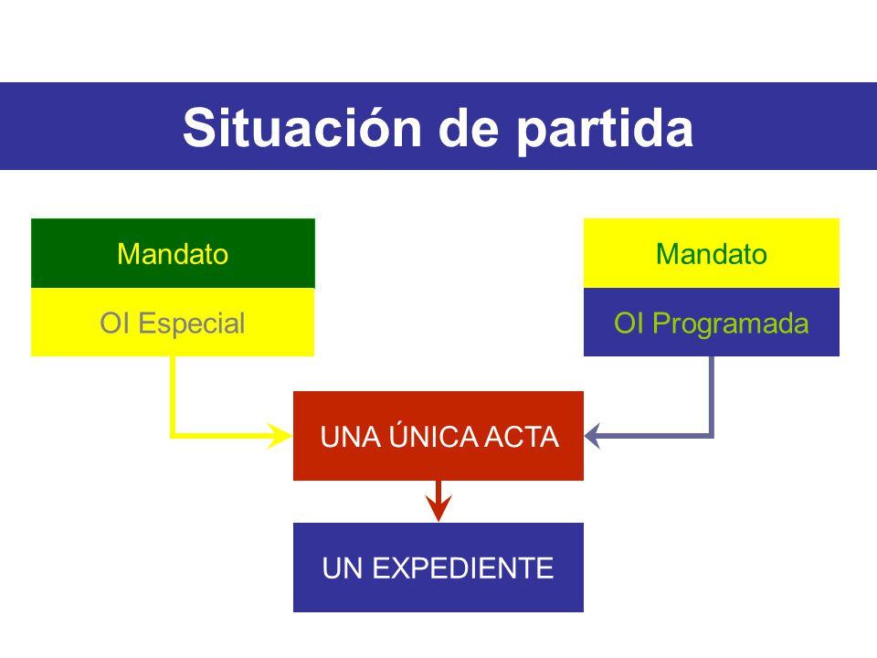 Situación de partida Mandato Mandato OI Especial OI Programada