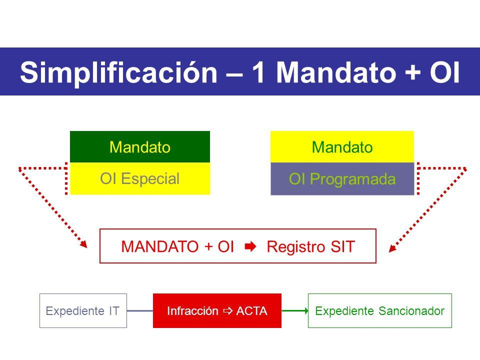 Simplificación – 1 Mandato + OI