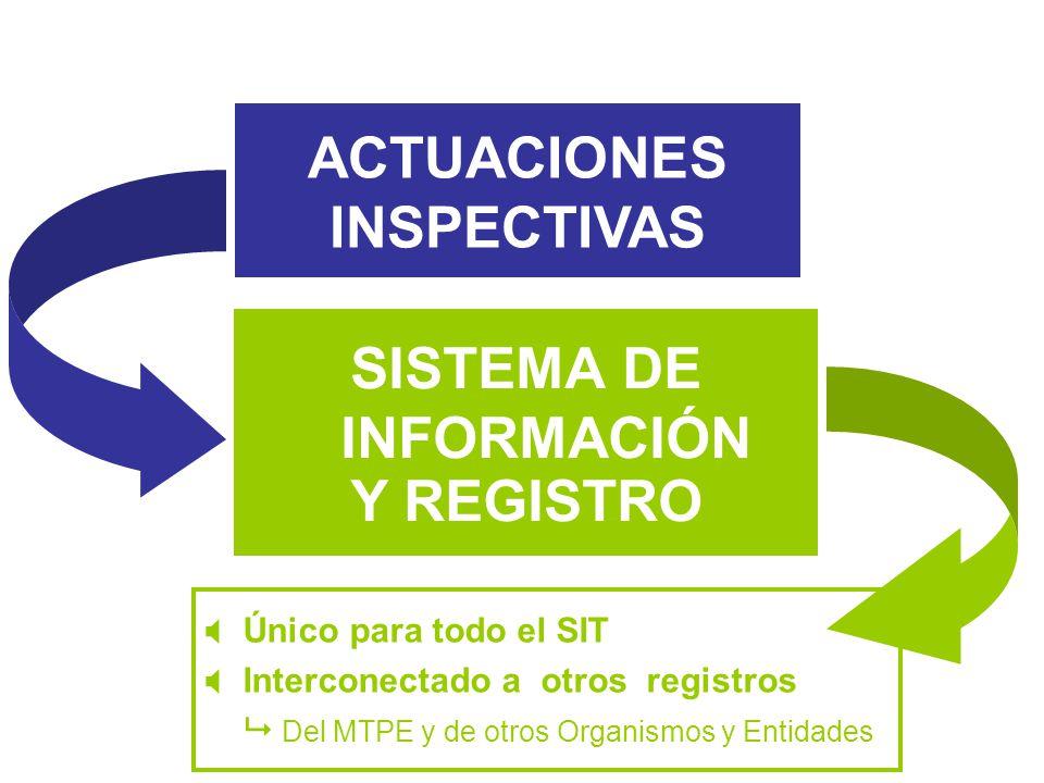 ACTUACIONES INSPECTIVAS SISTEMA DE INFORMACIÓN