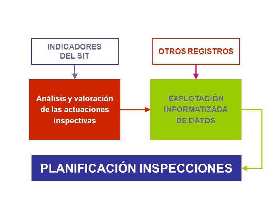 PLANIFICACIÓN INSPECCIONES
