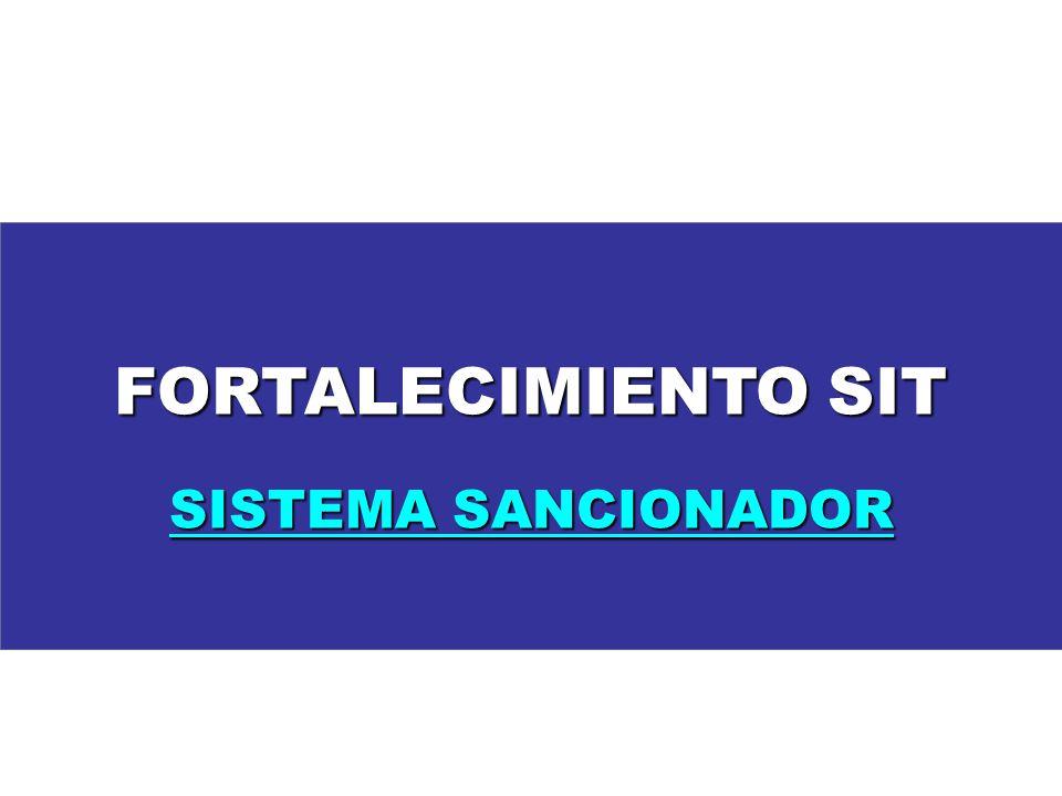 FORTALECIMIENTO SIT SISTEMA SANCIONADOR