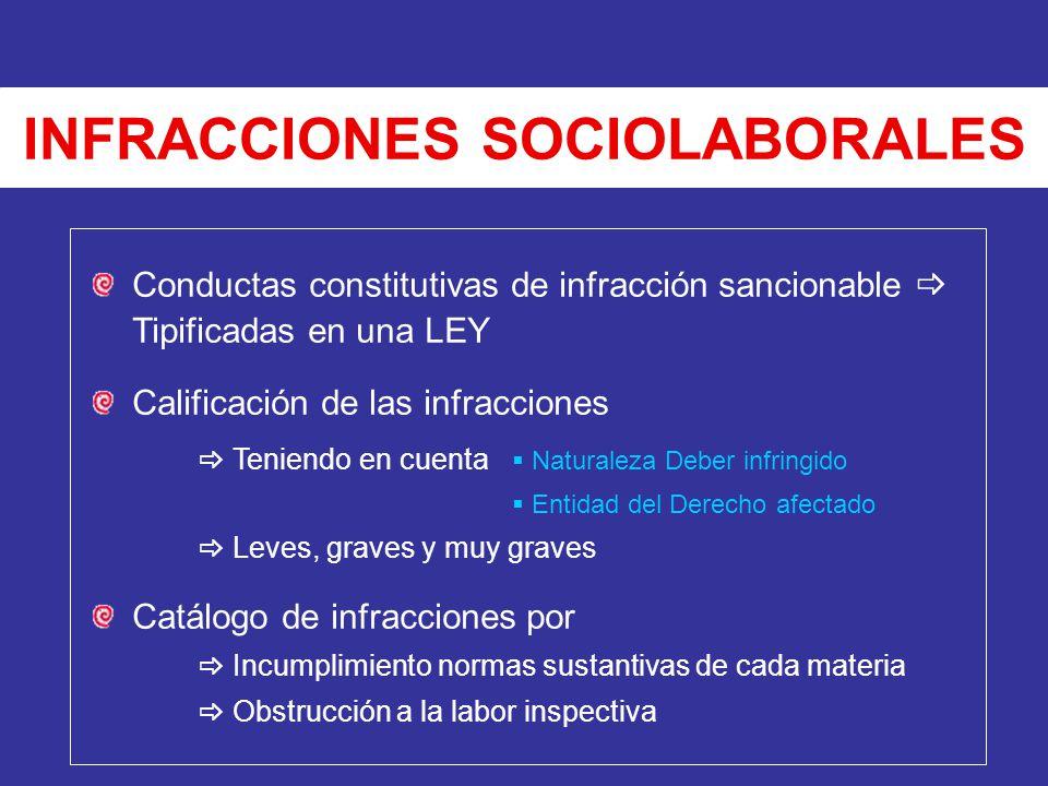 INFRACCIONES SOCIOLABORALES