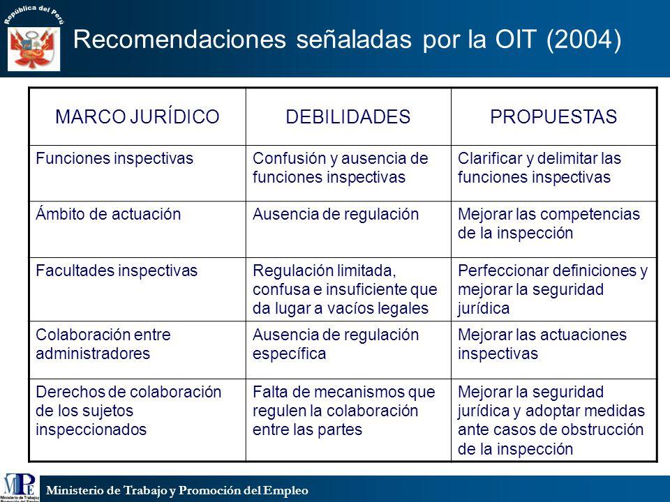 Recomendaciones señaladas por la OIT (2004)