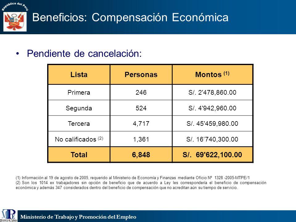 Beneficios: Compensación Económica