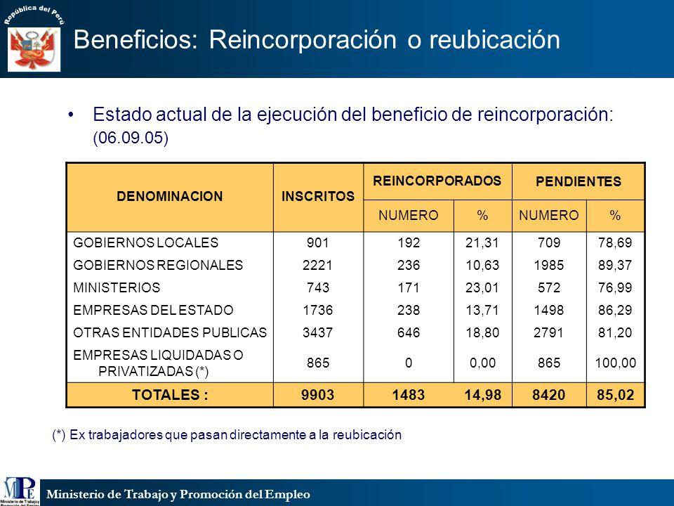 Beneficios: Reincorporación o reubicación
