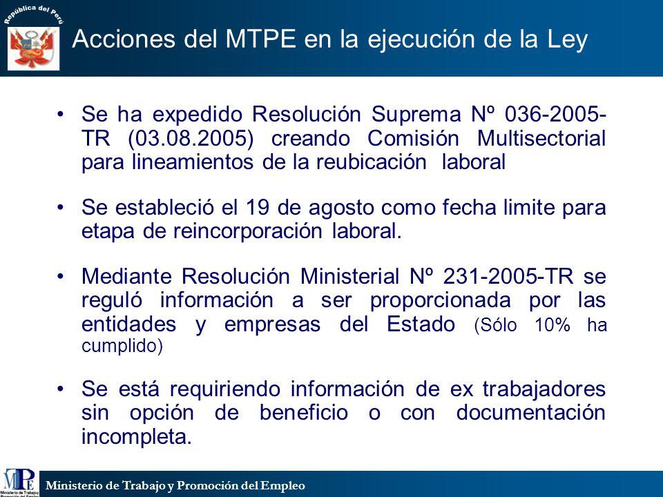 Acciones del MTPE en la ejecución de la Ley
