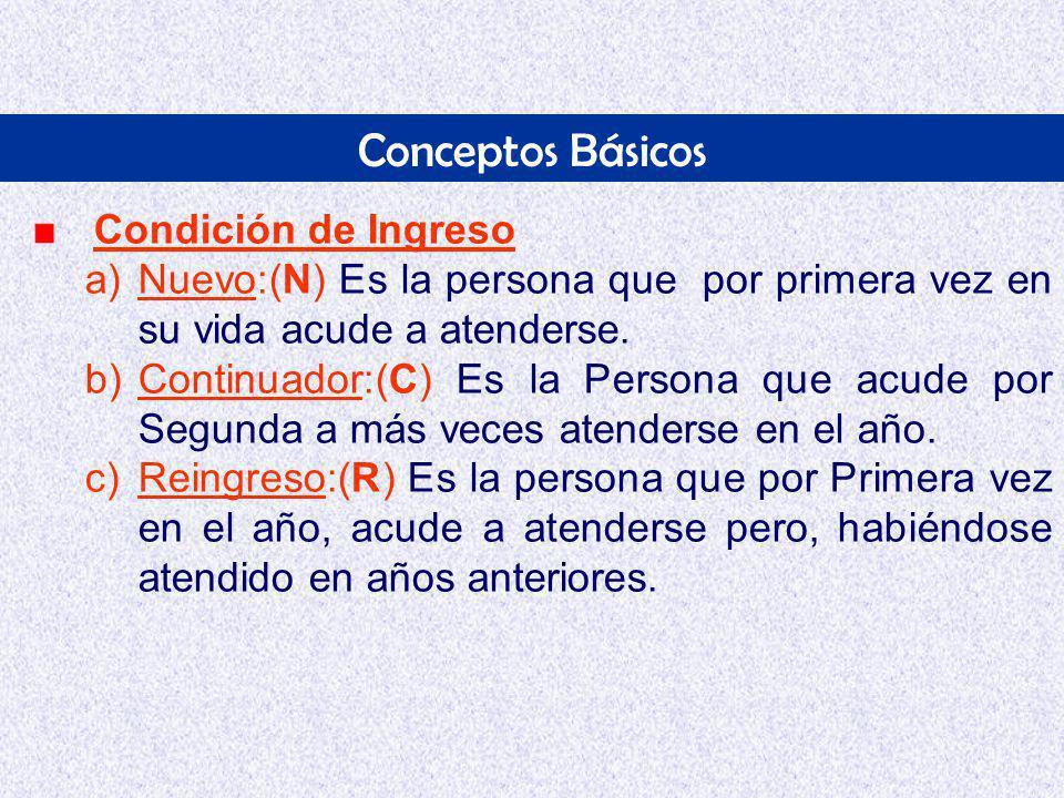 Conceptos Básicos Condición de Ingreso. Nuevo:(N) Es la persona que por primera vez en su vida acude a atenderse.