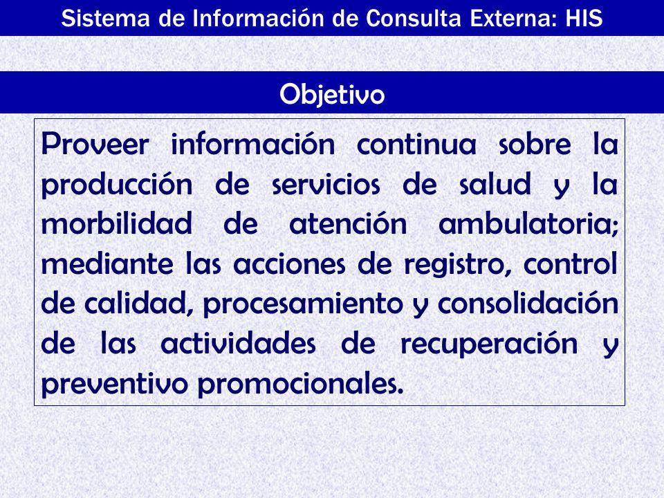 Sistema de Información de Consulta Externa: HIS