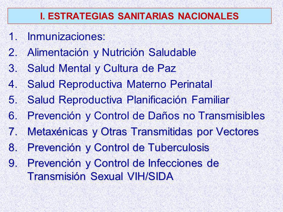 I. ESTRATEGIAS SANITARIAS NACIONALES