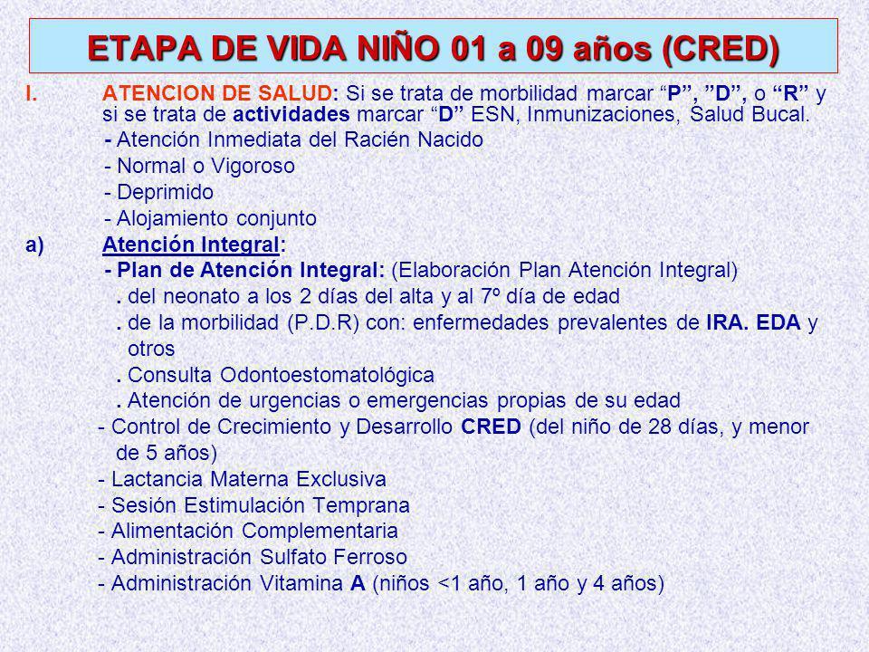 ETAPA DE VIDA NIÑO 01 a 09 años (CRED)
