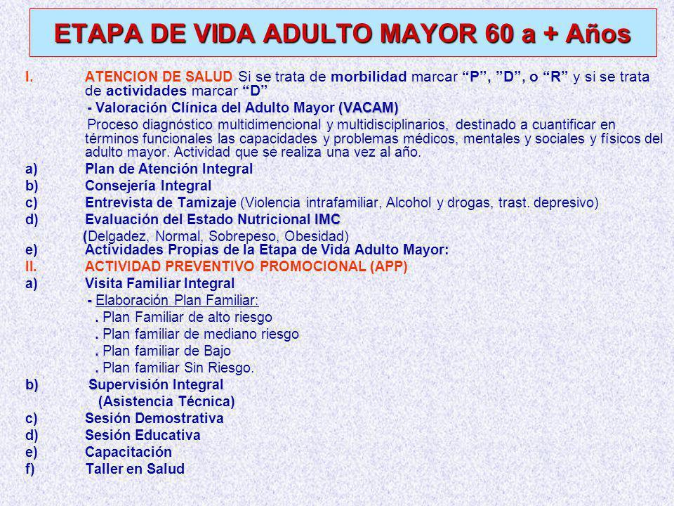 ETAPA DE VIDA ADULTO MAYOR 60 a + Años