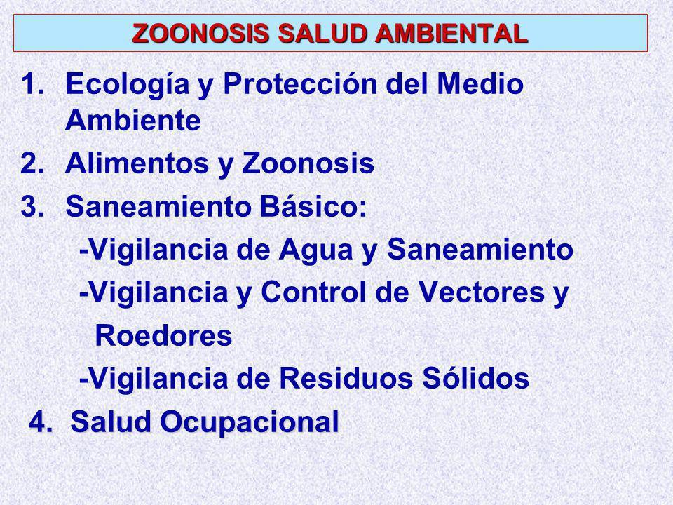 ZOONOSIS SALUD AMBIENTAL