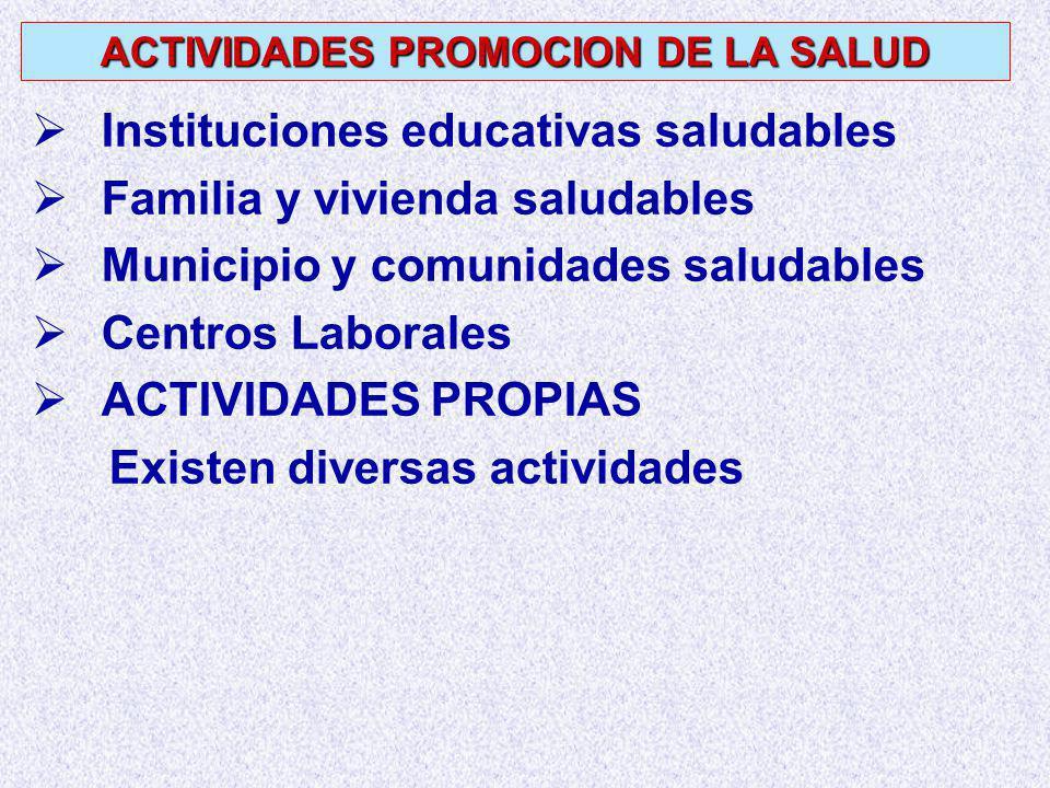 ACTIVIDADES PROMOCION DE LA SALUD