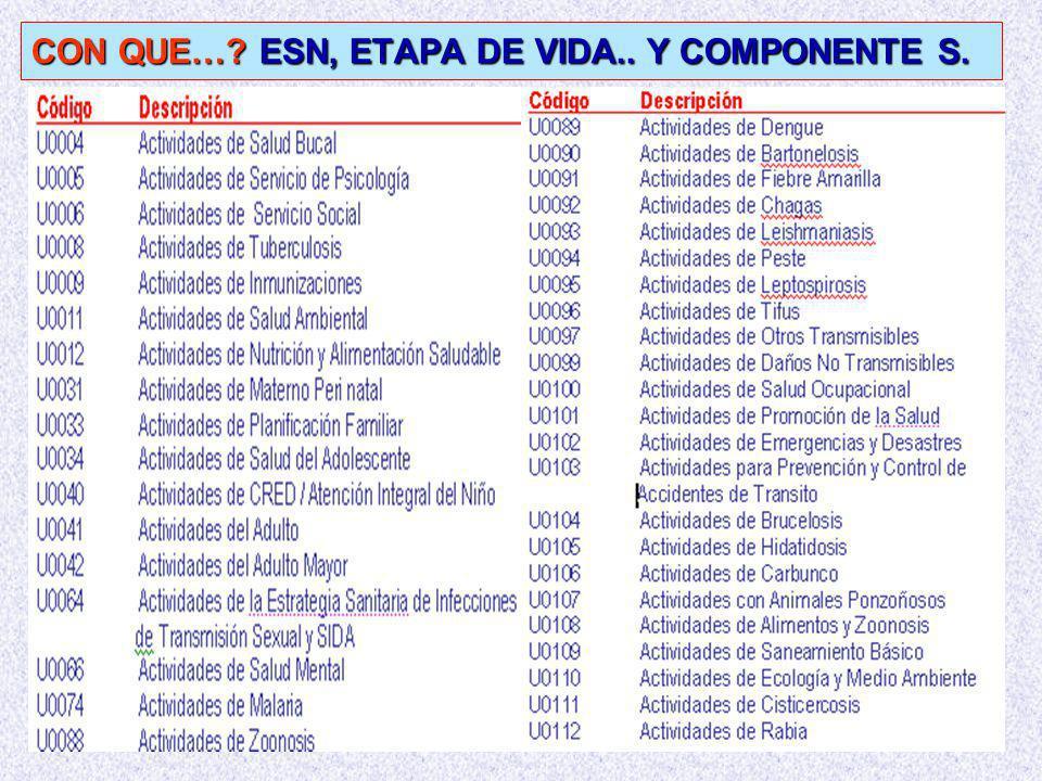 CON QUE… ESN, ETAPA DE VIDA.. Y COMPONENTE S.