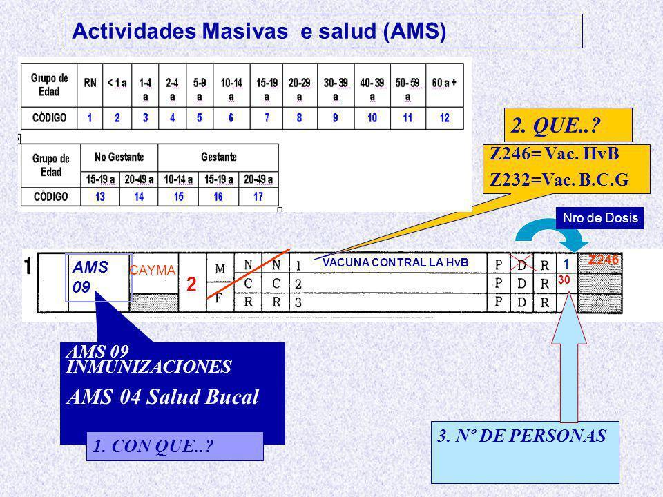 Actividades Masivas e salud (AMS)