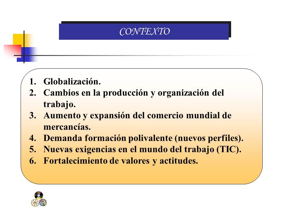 CONTEXTO Globalización.