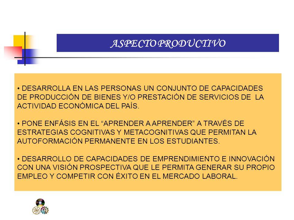 ASPECTO PRODUCTIVO DESARROLLA EN LAS PERSONAS UN CONJUNTO DE CAPACIDADES.