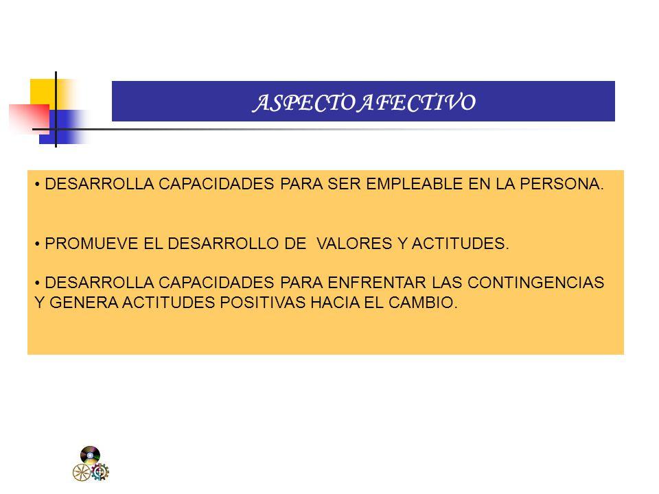 ASPECTO AFECTIVO DESARROLLA CAPACIDADES PARA SER EMPLEABLE EN LA PERSONA. PROMUEVE EL DESARROLLO DE VALORES Y ACTITUDES.