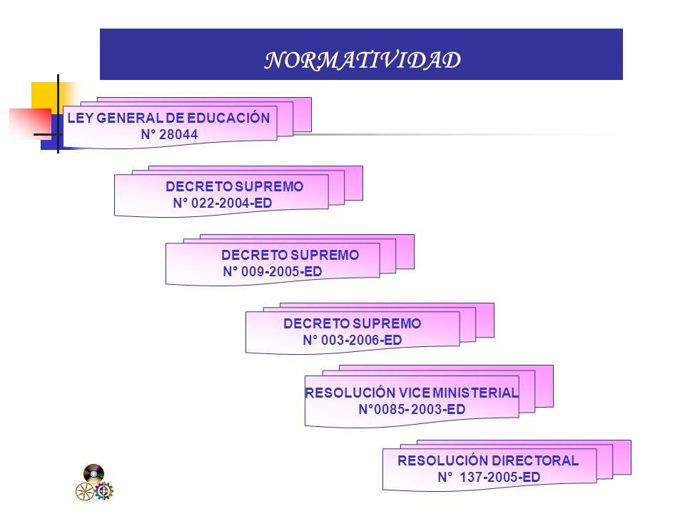 NORMATIVIDAD LEY GENERAL DE EDUCACIÓN N° 28044 DECRETO SUPREMO