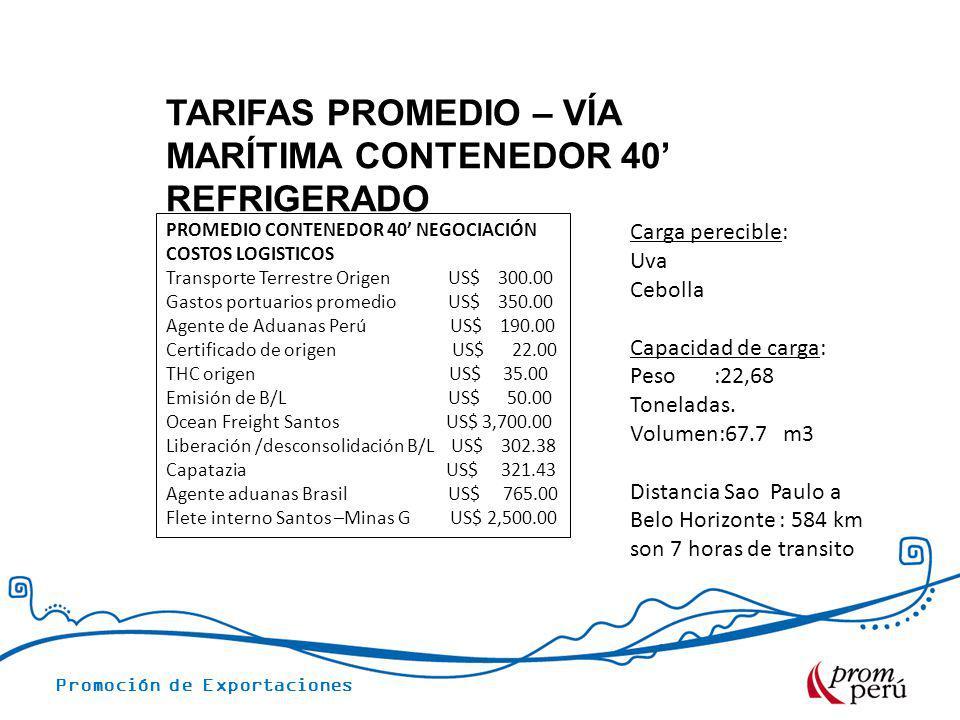 TARIFAS PROMEDIO – VÍA MARÍTIMA CONTENEDOR 40' REFRIGERADO