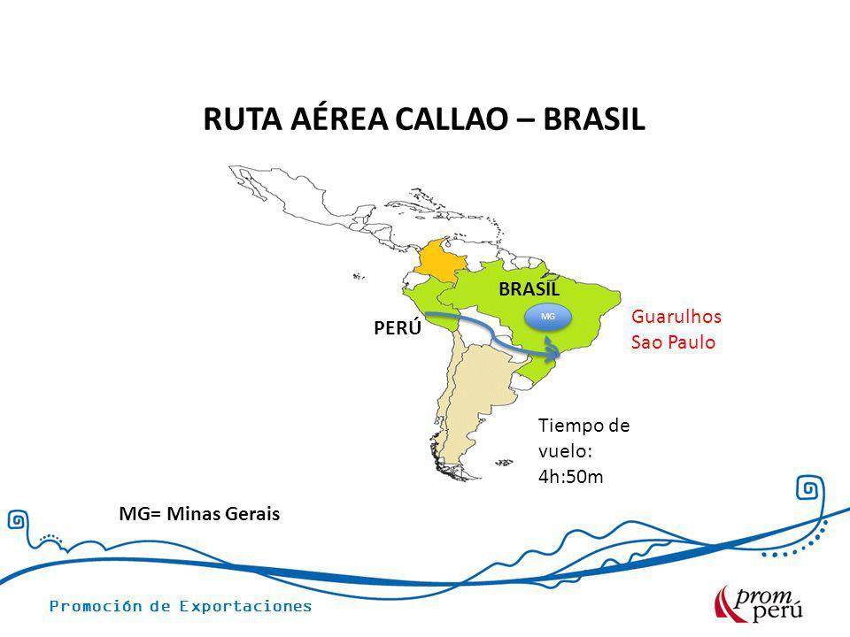RUTA AÉREA CALLAO – BRASIL