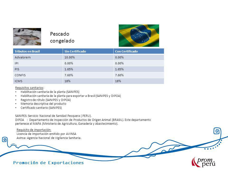 Pescado congelado Tributos en Brasil Sin Certificado Con Certificado
