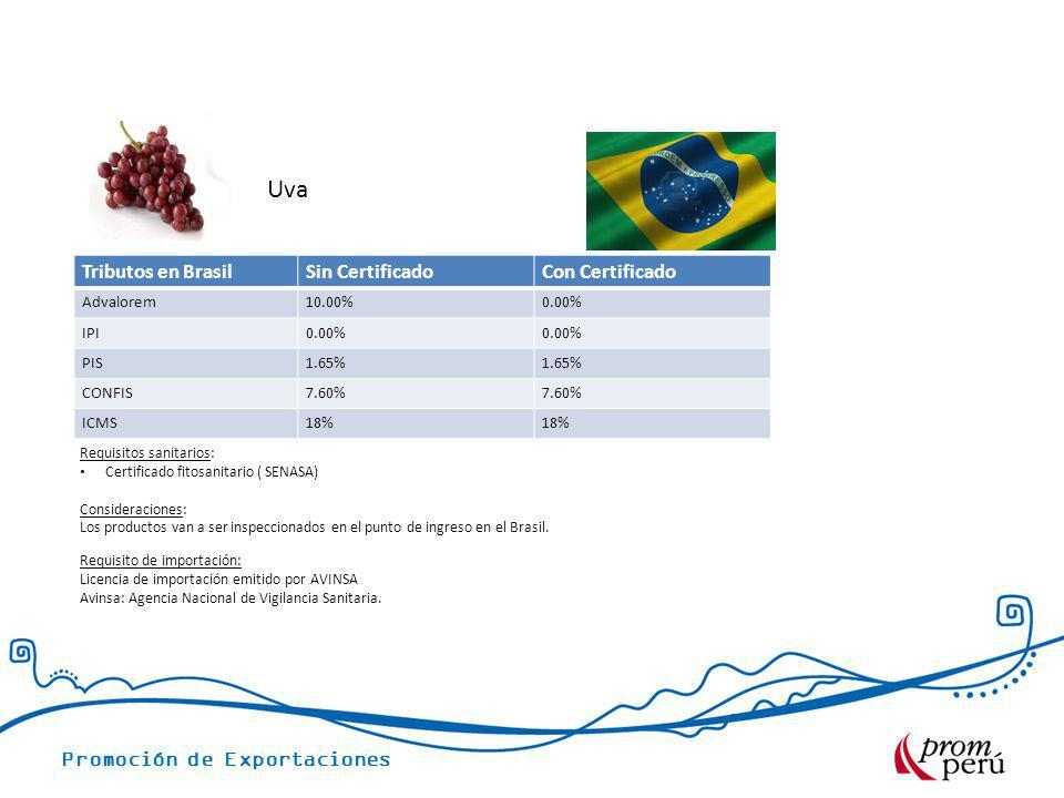 Uva Tributos en Brasil Sin Certificado Con Certificado Advalorem