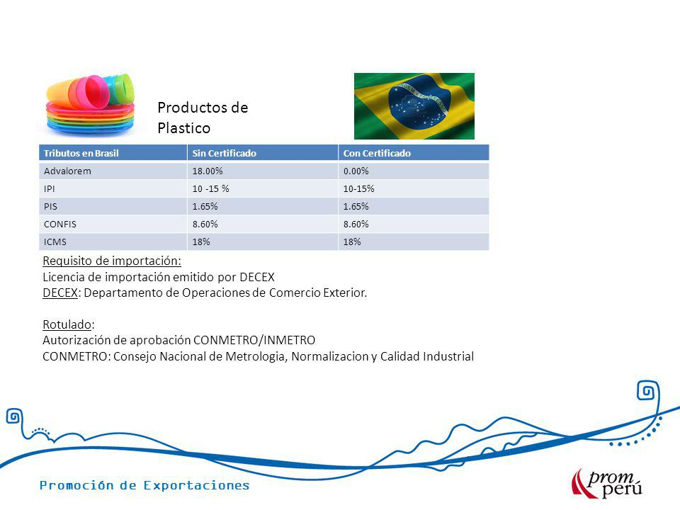 Productos de Plastico Requisito de importación: