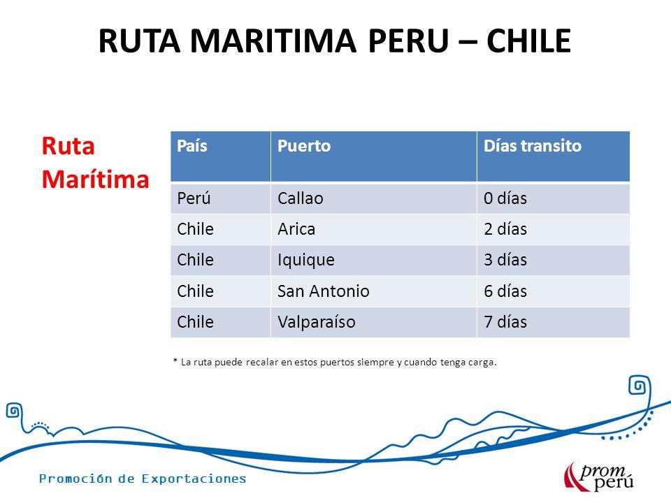 RUTA MARITIMA PERU – CHILE