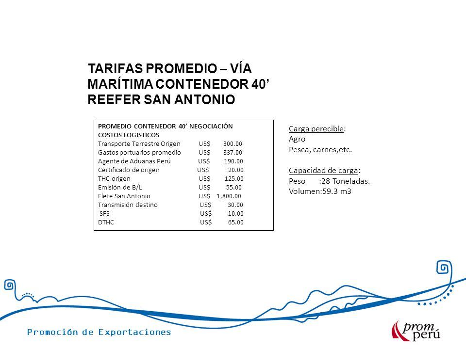 TARIFAS PROMEDIO – VÍA MARÍTIMA CONTENEDOR 40' REEFER SAN ANTONIO