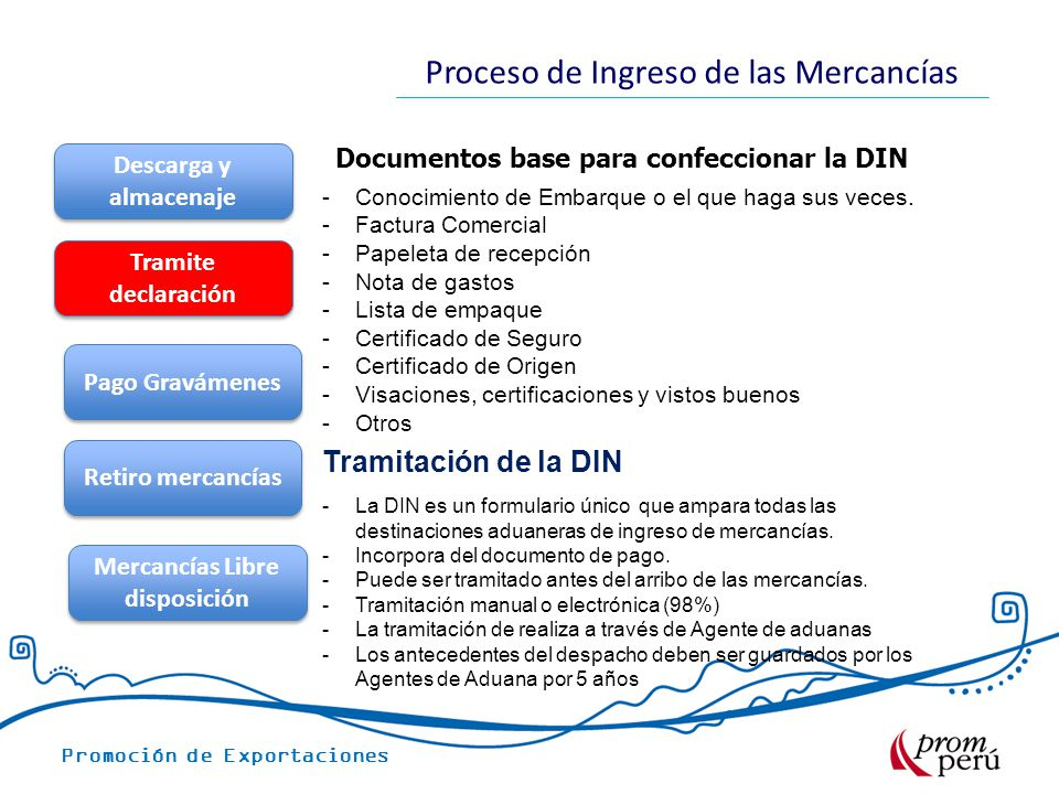 Documentos base para confeccionar la DIN