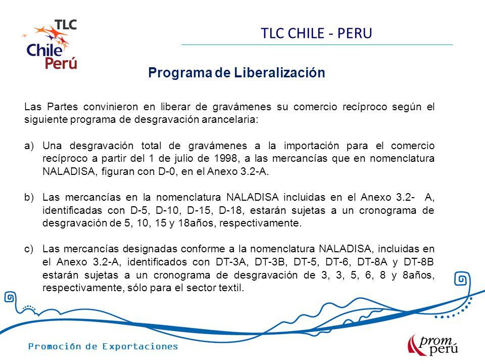 Programa de Liberalización