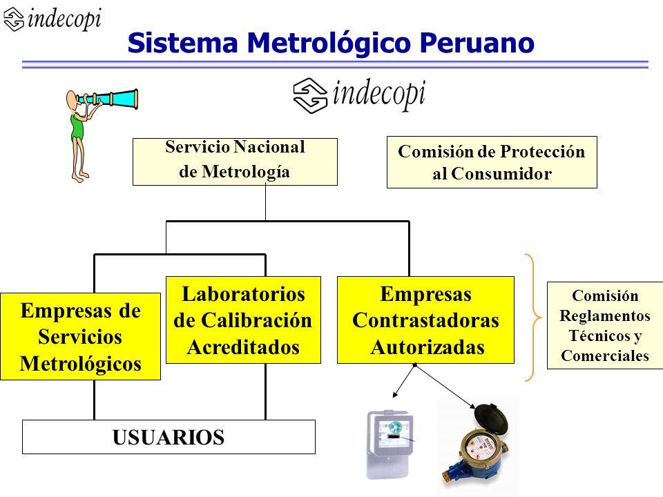 Sistema Metrológico Peruano