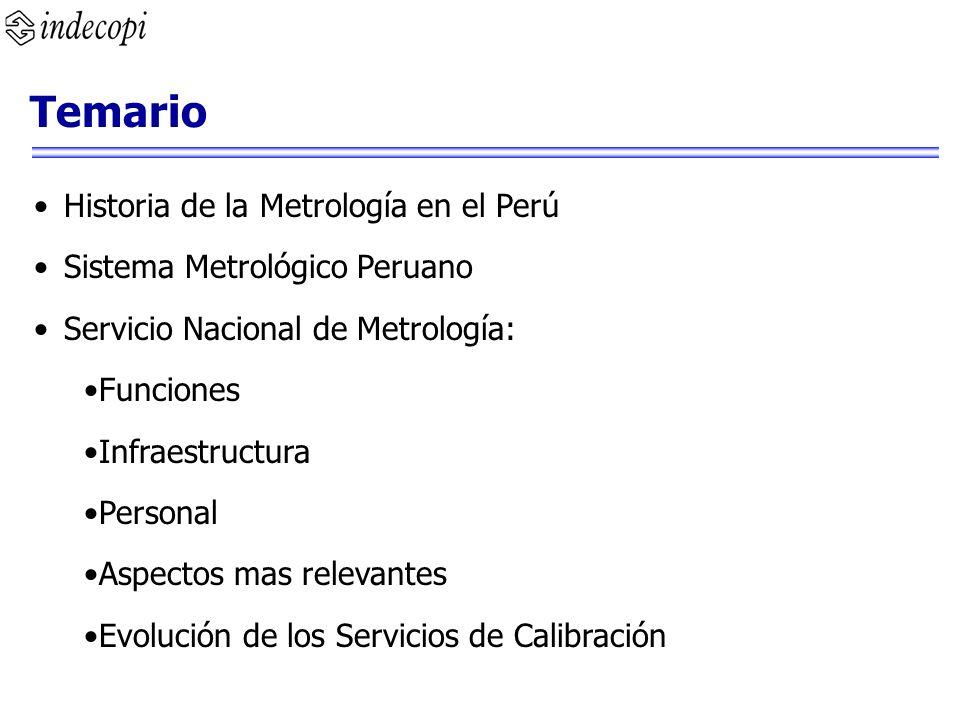 Temario Historia de la Metrología en el Perú