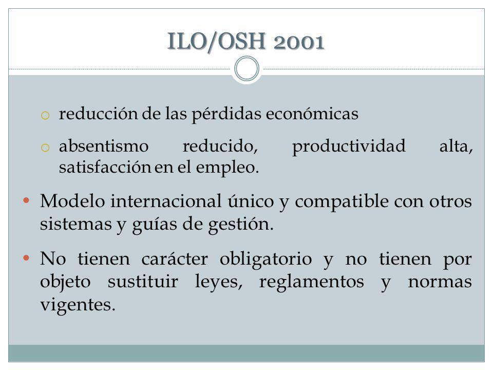 ILO/OSH 2001 reducción de las pérdidas económicas. absentismo reducido, productividad alta, satisfacción en el empleo.