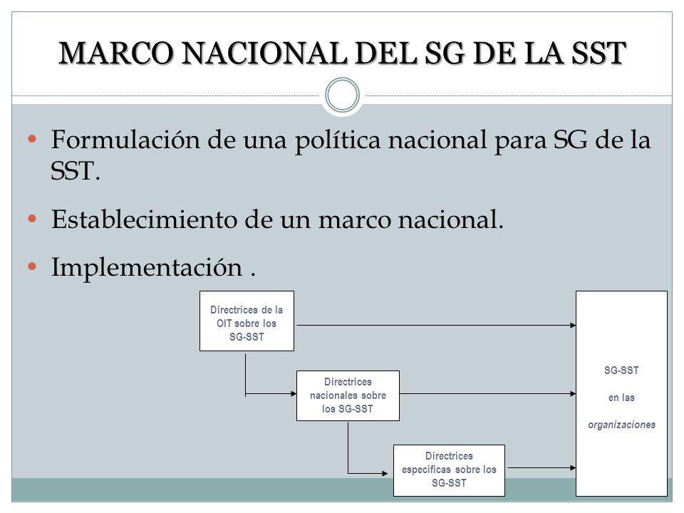 MARCO NACIONAL DEL SG DE LA SST