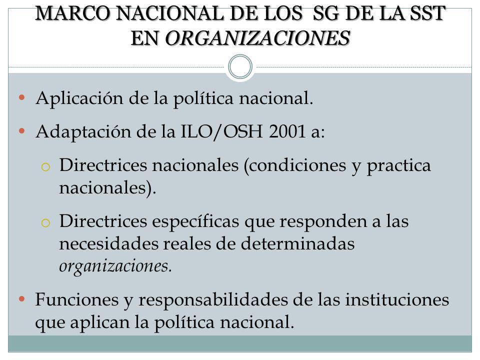 MARCO NACIONAL DE LOS SG DE LA SST EN ORGANIZACIONES