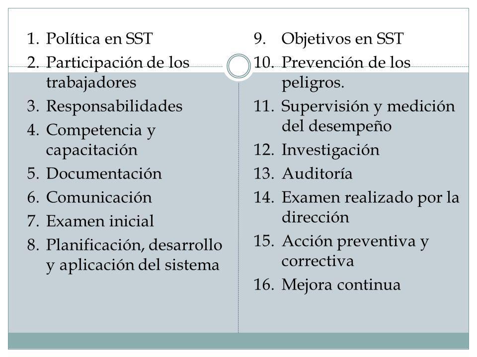 1. Política en SST 2. Participación de los trabajadores 3