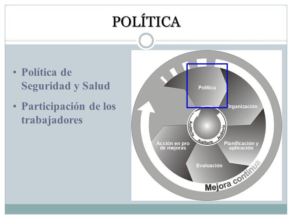POLÍTICA Política de Seguridad y Salud