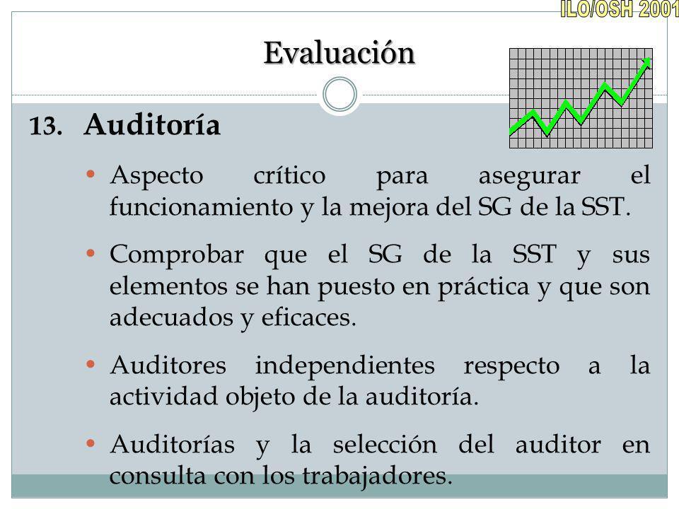 ILO/OSH 2001 Evaluación. 13. Auditoría. Aspecto crítico para asegurar el funcionamiento y la mejora del SG de la SST.