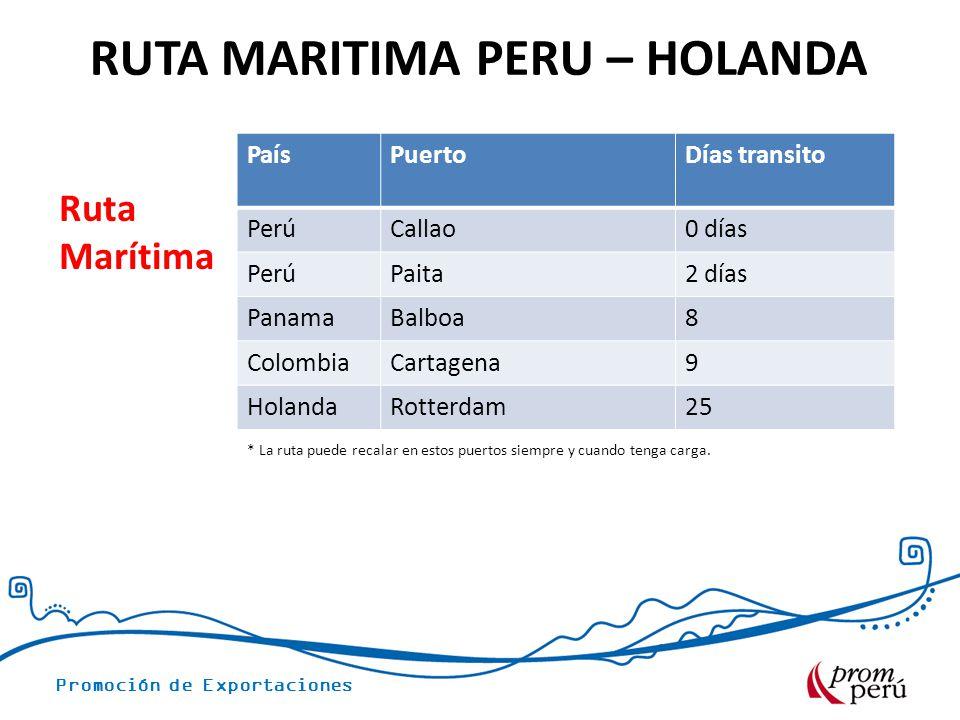 RUTA MARITIMA PERU – HOLANDA
