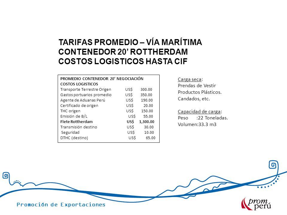 TARIFAS PROMEDIO – VÍA MARÍTIMA CONTENEDOR 20' ROTTHERDAM COSTOS LOGISTICOS HASTA CIF