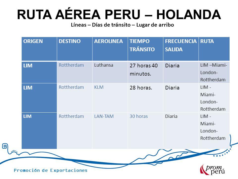 RUTA AÉREA PERU – HOLANDA Líneas – Días de tránsito – Lugar de arribo